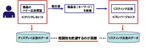 20121221_図1.jpg