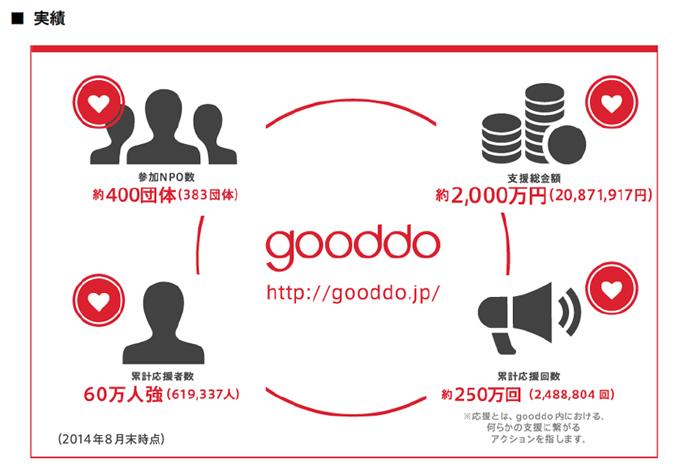 20141001_gooddo②.jpg