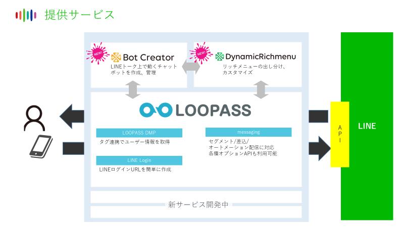 20210104_Milogos_new service_6.docx.png