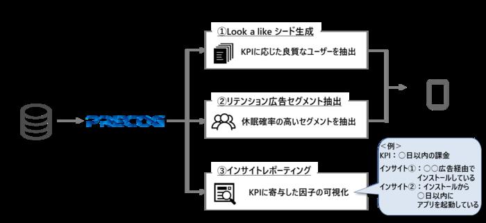20180629_Precog for APP_.png