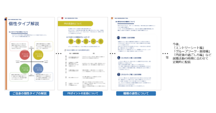 20180925_Online Internship_self knowledge tool_.png