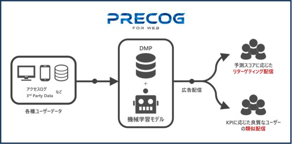 20190322_Precog for WEB.png