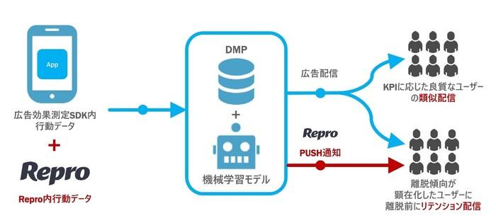 20190626_Precog-for-APP_Repro_image.jpg