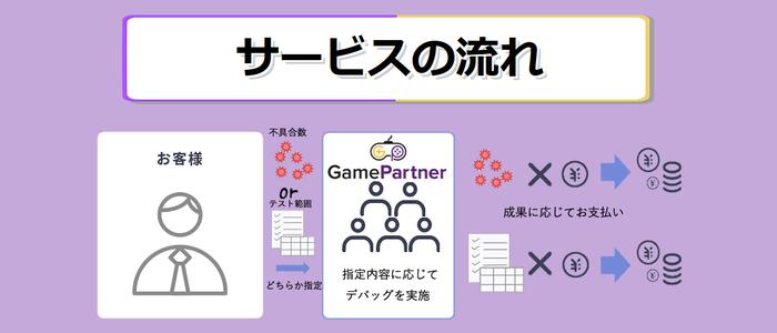 20190911_GamePartner_service.jpg