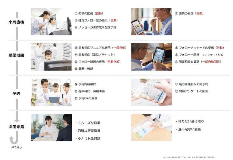 20200901_Sentry_image_riyou_shin.jpg