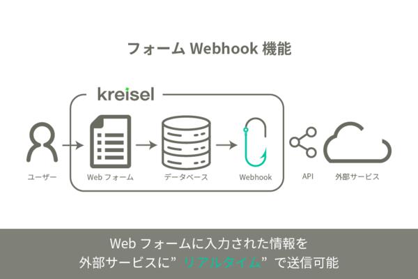 system_webhook01.png